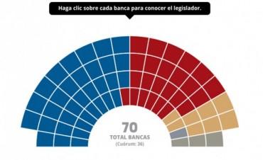 Cómo queda conformada la Legislatura de Córdoba