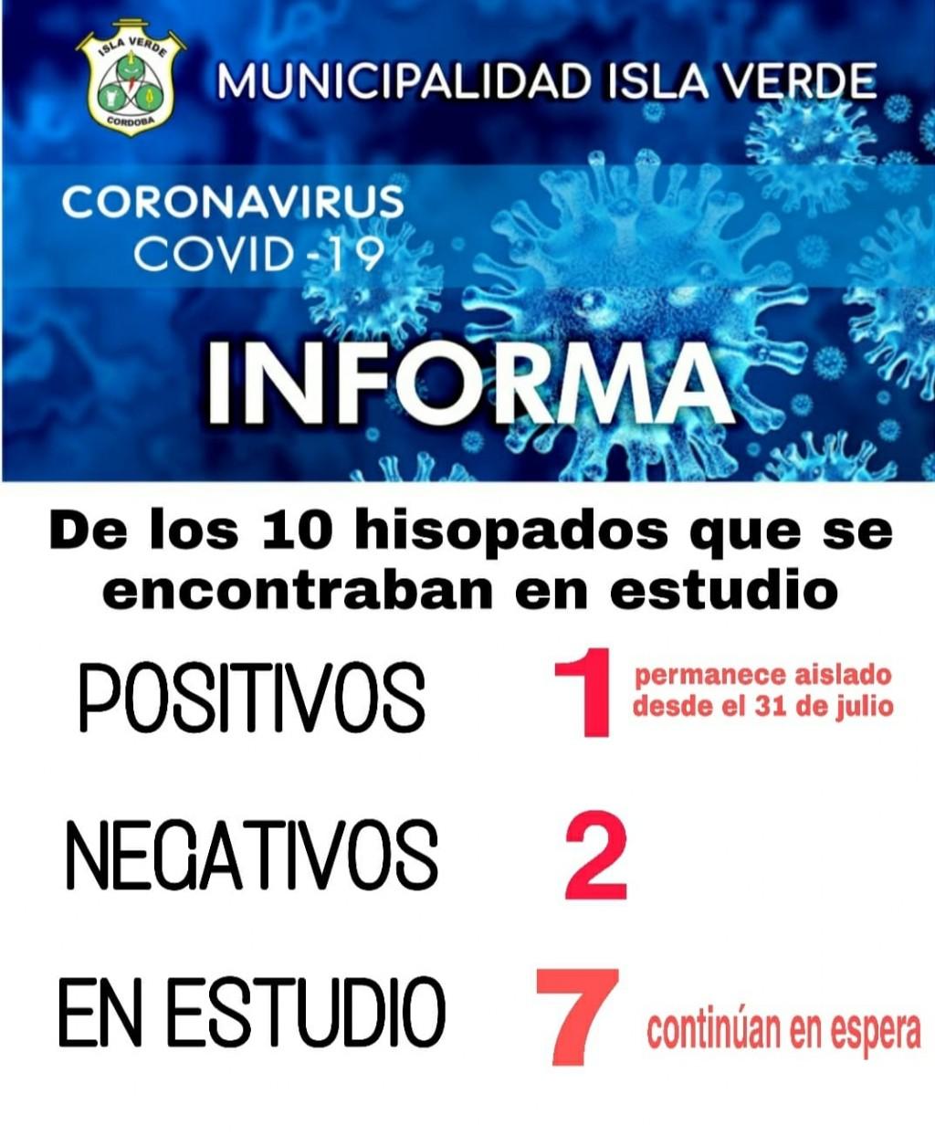 SE INFORMA EL PRIMER CASO DE COVI-19 EN NUESTRA LOCALIDAD