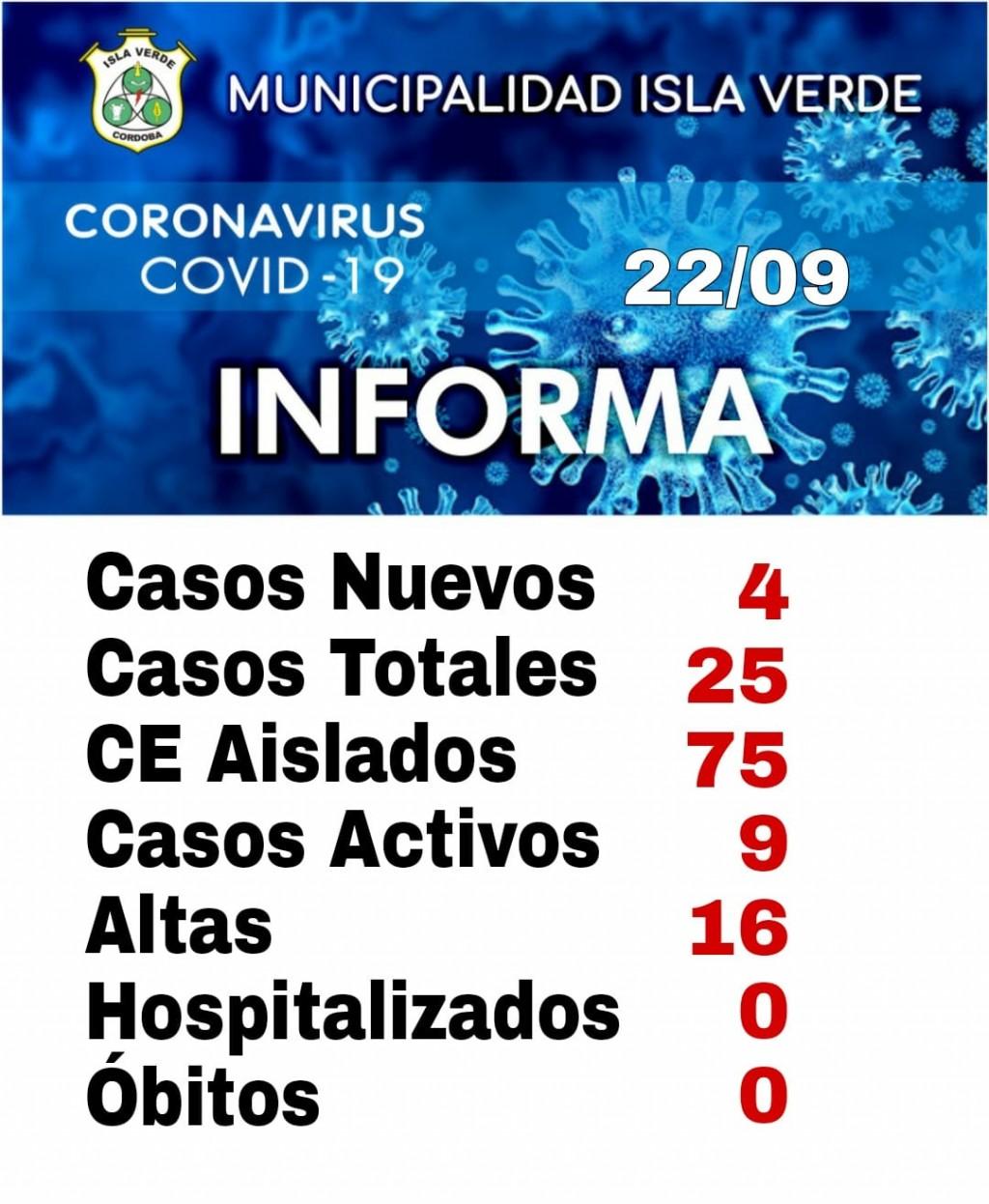 INFORME PAREMIOLÓGICO COVID-19
