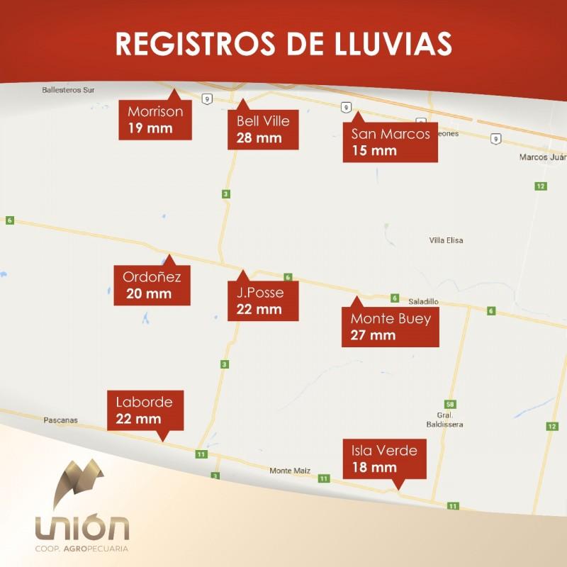 REGISTRO DE LLUVIA EN LA LOCALIDAD Y REGIÓN